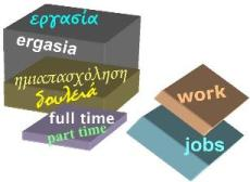 jobs, job searching, job finding